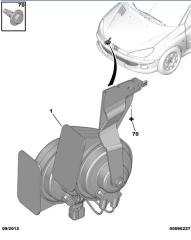 From Peugeot Service Box website